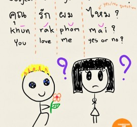 Thai Language Sentence Structure With Question Words eThaier