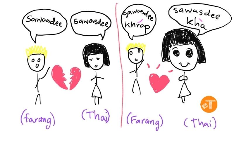 How to speak Thai language correctly and politely