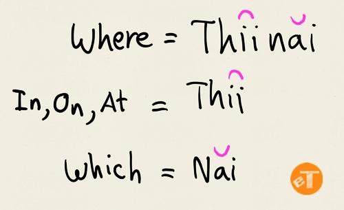 Where Question Word In Thai Language eThaier