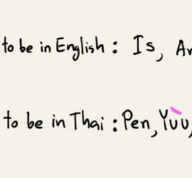 Verb To Be In Thai Language | eThaier