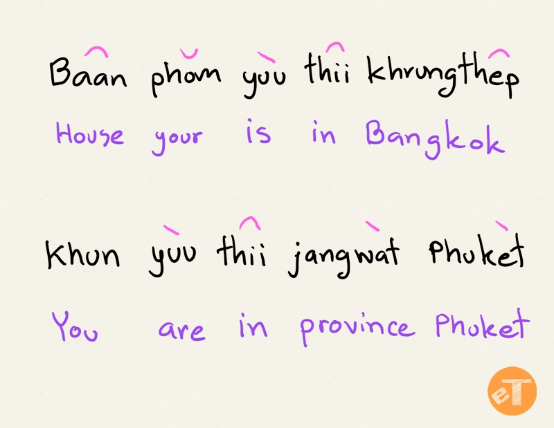 How To Use Verb To Be In Thai Language Example Two Yuu | eThaier