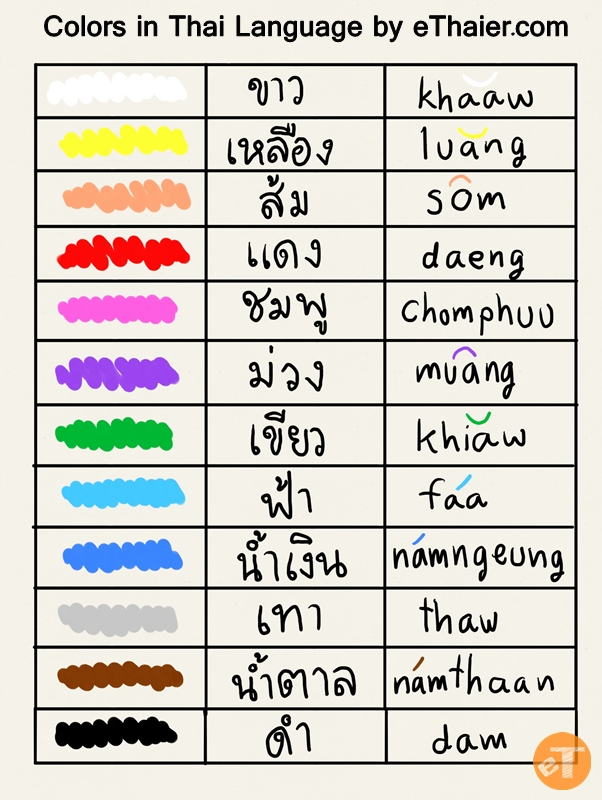 Images For Printable Thai Alphabet Chart WwwCodecheapGq